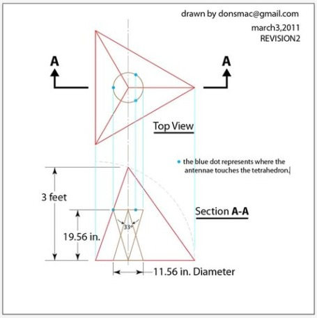 Schematics of STA fit precisely inside 3 foot tall pyramid